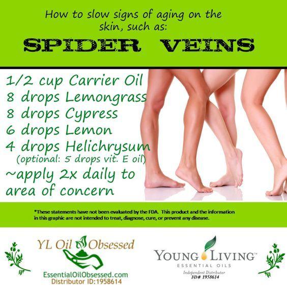 Spider veins, young living Lemongrass Essential Oil | EssentialOilObsessed.com. LEMONGRASS, CYPRESS, LEMON, HELICHRYSUM: