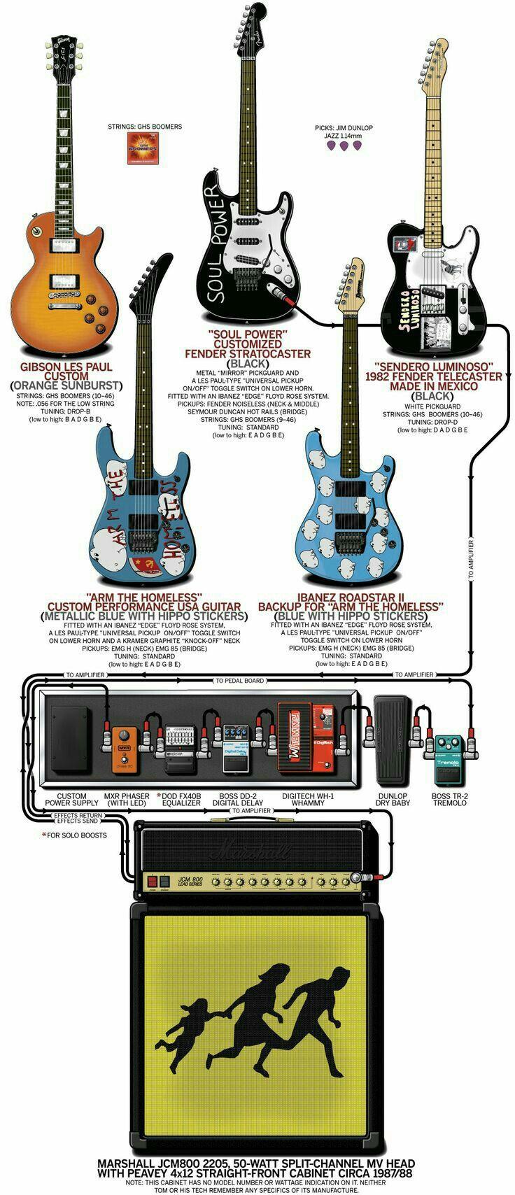 Guitar Rig, Guitar Pedals, Music Guitar, Guitar Stand, Guitar Chords, Tom
