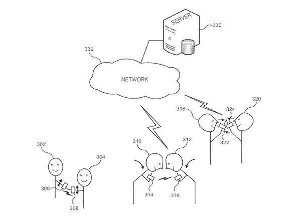 Un brevet pour un échange de données via une poigné de main (ou un câlin) https://t.co/52XuGNXZ26 https://t.co/rJayk13Iix