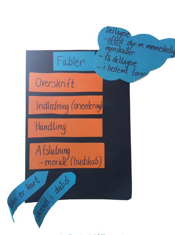 Beretninger Klassevaerelsesideer Skrivning Undervisning