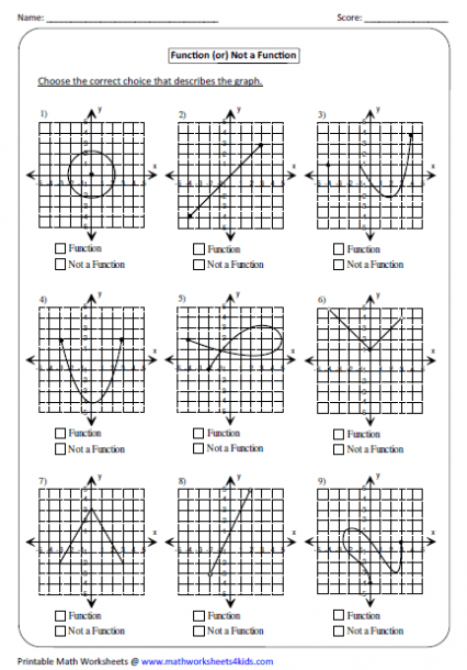 Functions Worksheet 8th Grade Linear Function Functions Math Functions Algebra