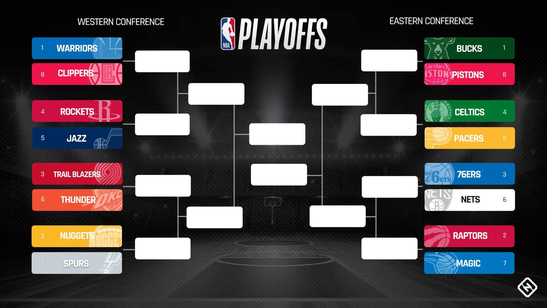NBA playoffs today 2019 Live scores, TV schedule, updates