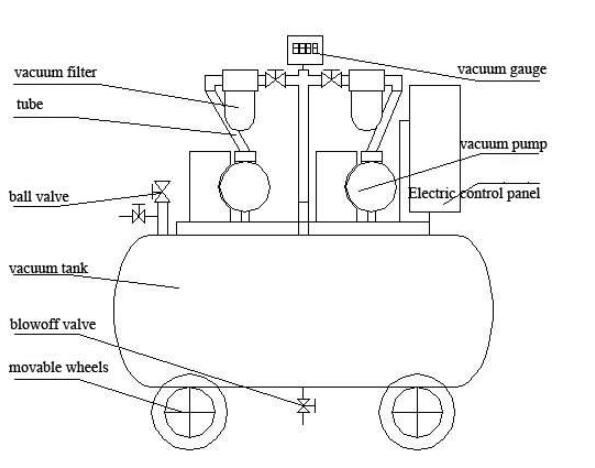 Pump System Components Specification