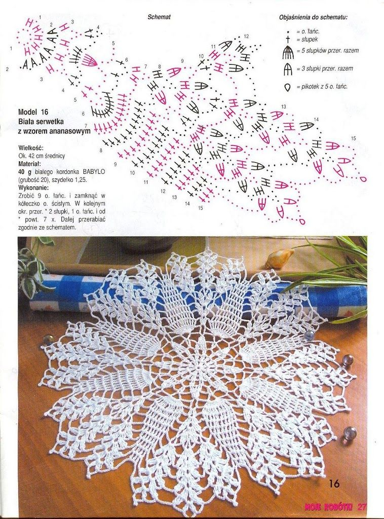 Álbumes web de Picasa   Crochet doilies   Pinterest   Häkeln