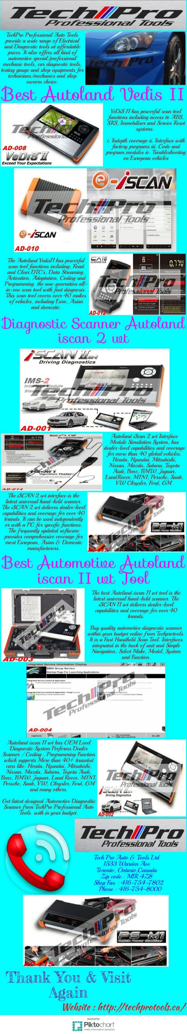 Pin by Tech Pro Auto & Tools Ltd on Best Automotive