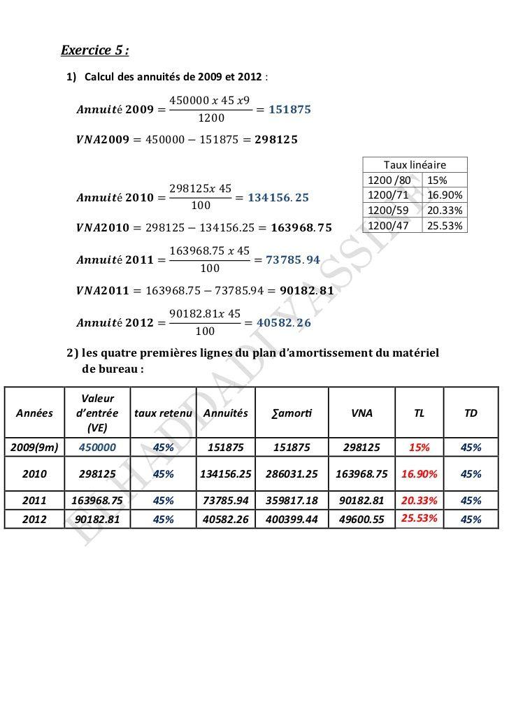 Exercice Amortissement Avec Corrige Maroc Pdf Comptabilite De Gestion Cours De Comptabilite Comptabilite Analytique