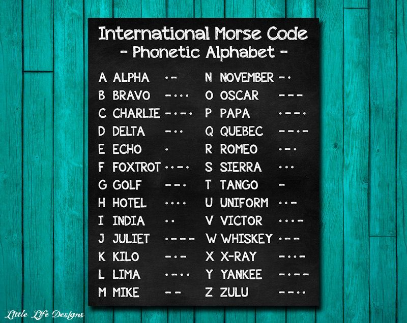 International Morse Code Sign Phonetic Alphabet Morse Code Poster Office Decor Farmhouse Wall Decor Man Cave Sign Military Wall Art In 2021 Phonetic Alphabet Morse Code International Morse Code