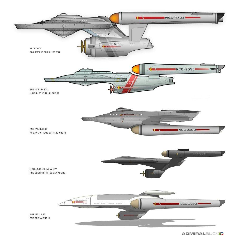starship class variants  STAR TREK