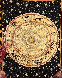 Pin On Best Astrologer