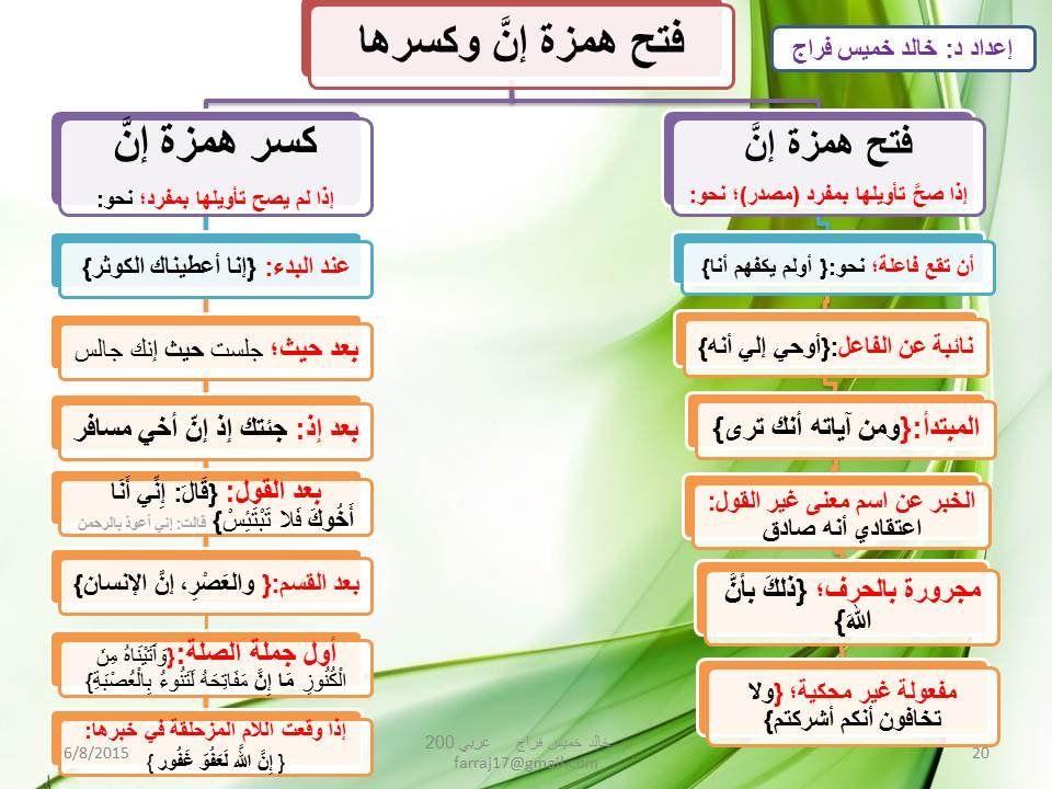 Pin By Amer On Arabic العربېہ لغة الضاډ Learning Arabic Arabic Language Language