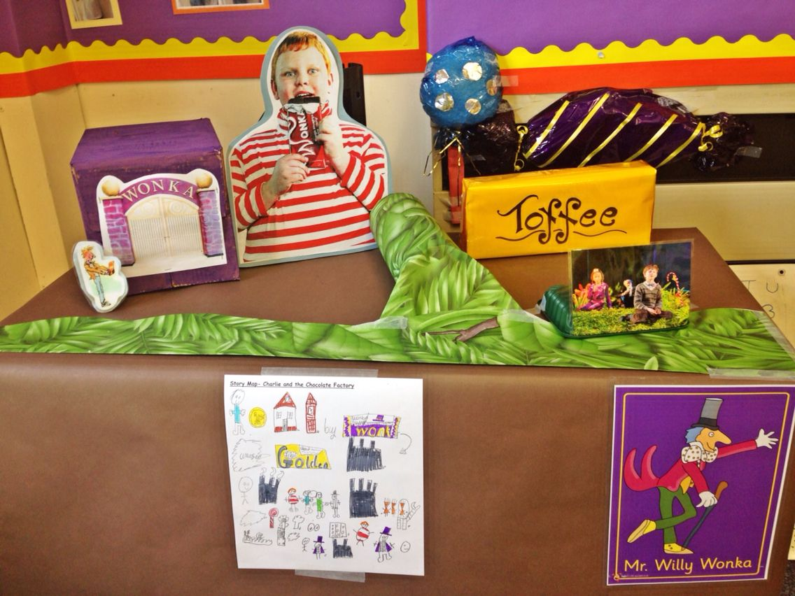 Story Telling Table Visual Aid To Remembering A Text