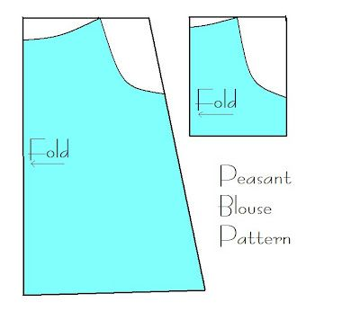 free peasant top pattern Child\'s starts at size 2 to size 4 says to ...