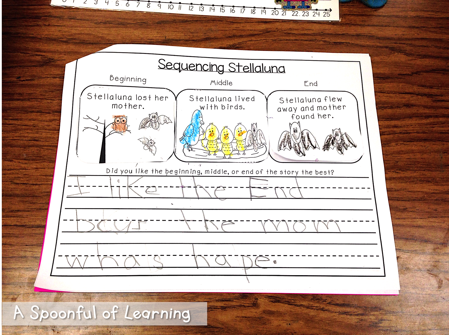 Intro Story Elements And Sequencing During Bat Unit With