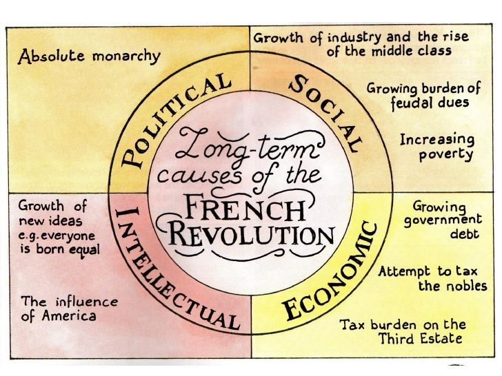 a history of social and economic structure of the industrial revolution Year 9 » history » the industrial revolution  due to britain's more liberal social and political structure,  the industrial revolution changed the economy.