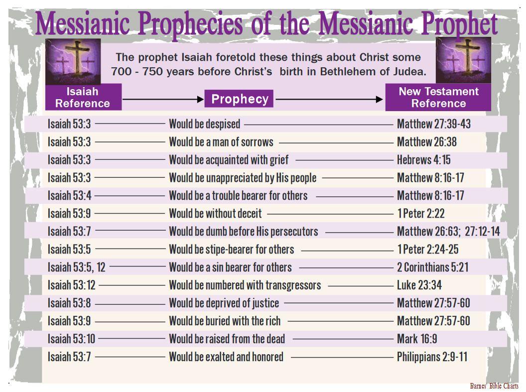 Messianic Bible Study - video dailymotion
