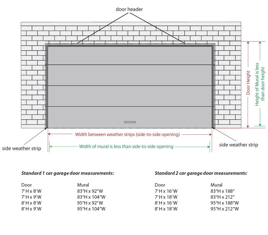 Garage Door Frame Size Chart From Brown Window Corporation Replace Garage Door Garage Repair Garage Doors Garage Door Sizes Garage Door Dimensions