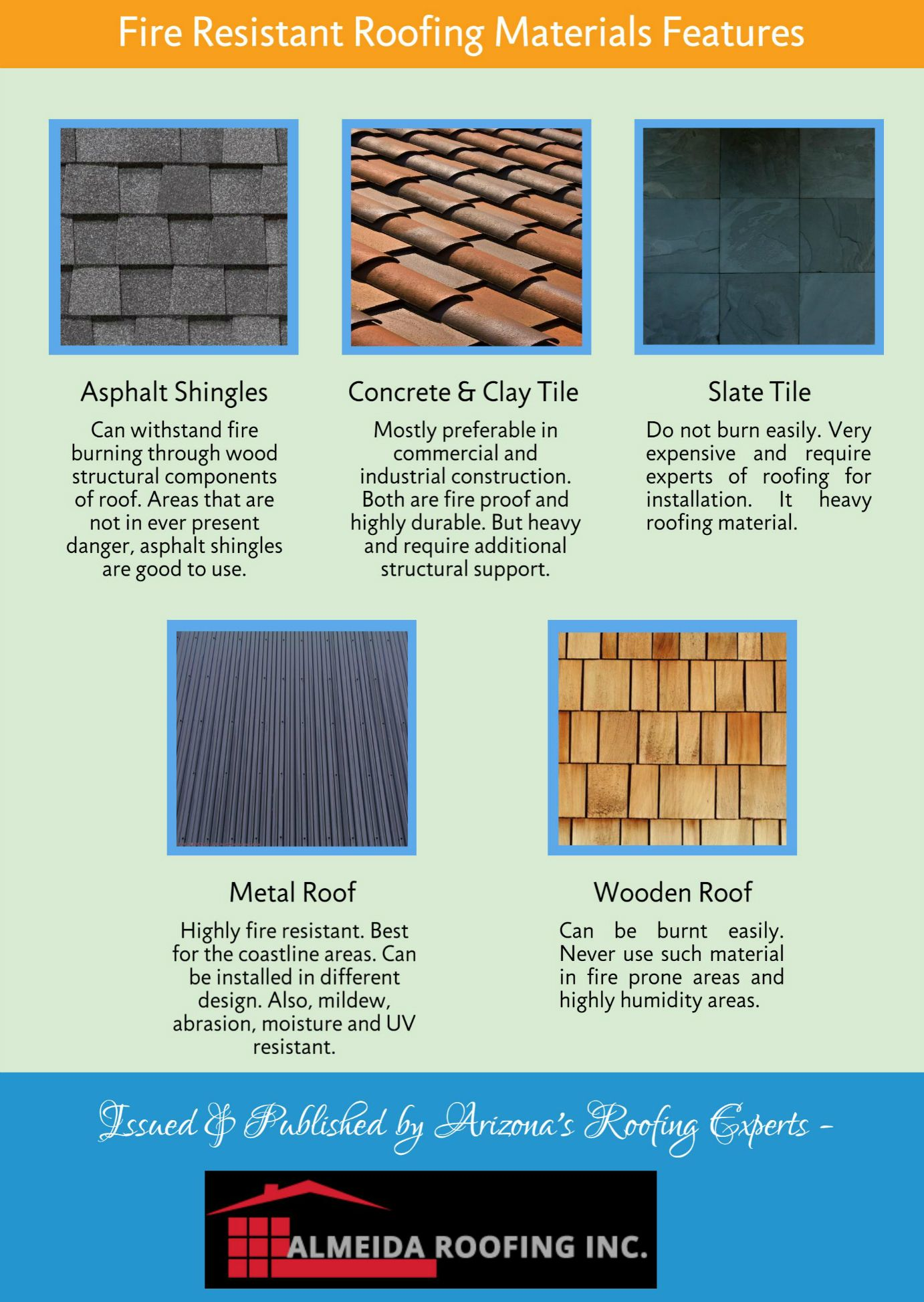 Have A Look At The Features Of Fire Resistant Roofing Materials You Must Prefer Fire Resistant Roofing Materials To Pr Roofing Materials Roofing Fire Damage