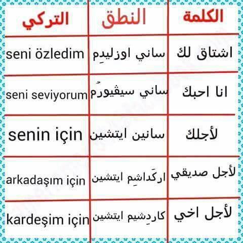 كلمات باللغة التركية وطريقة نطقها Turkish Language Learn Turkish Language Turkish Lessons