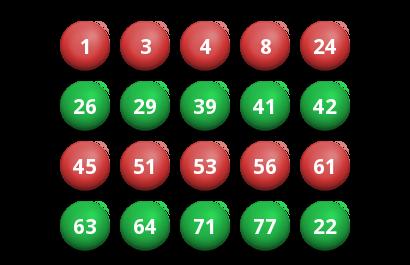 Keno Maroc du Dimanche 31 Décembre 2017 - Resultat du Tirage 248802 - https://www.resultatloto.co/keno-maroc-du-dimanche-31-decembre-2017-resultat-du-tirage-248802/