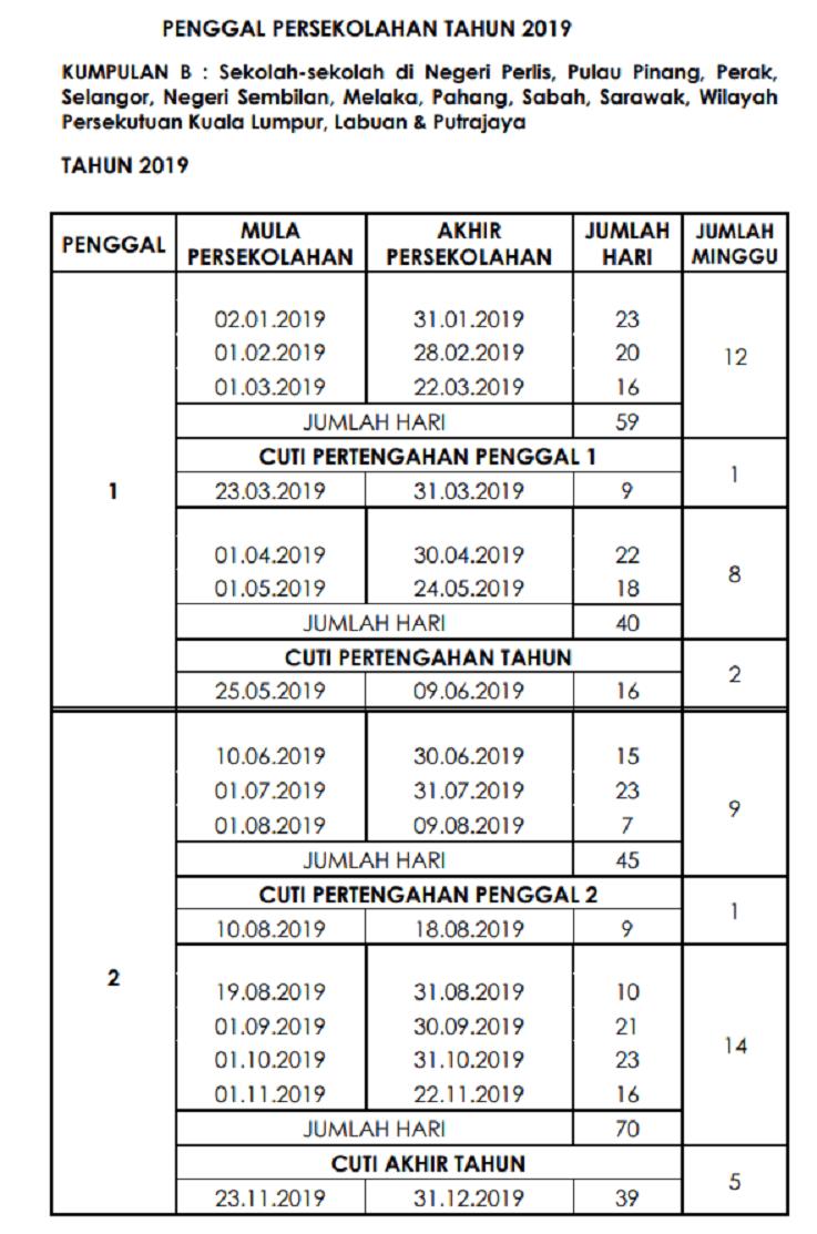 Cuti Sekolah 2019 Kumpulan B Calendar March Calendar Printables Calendar