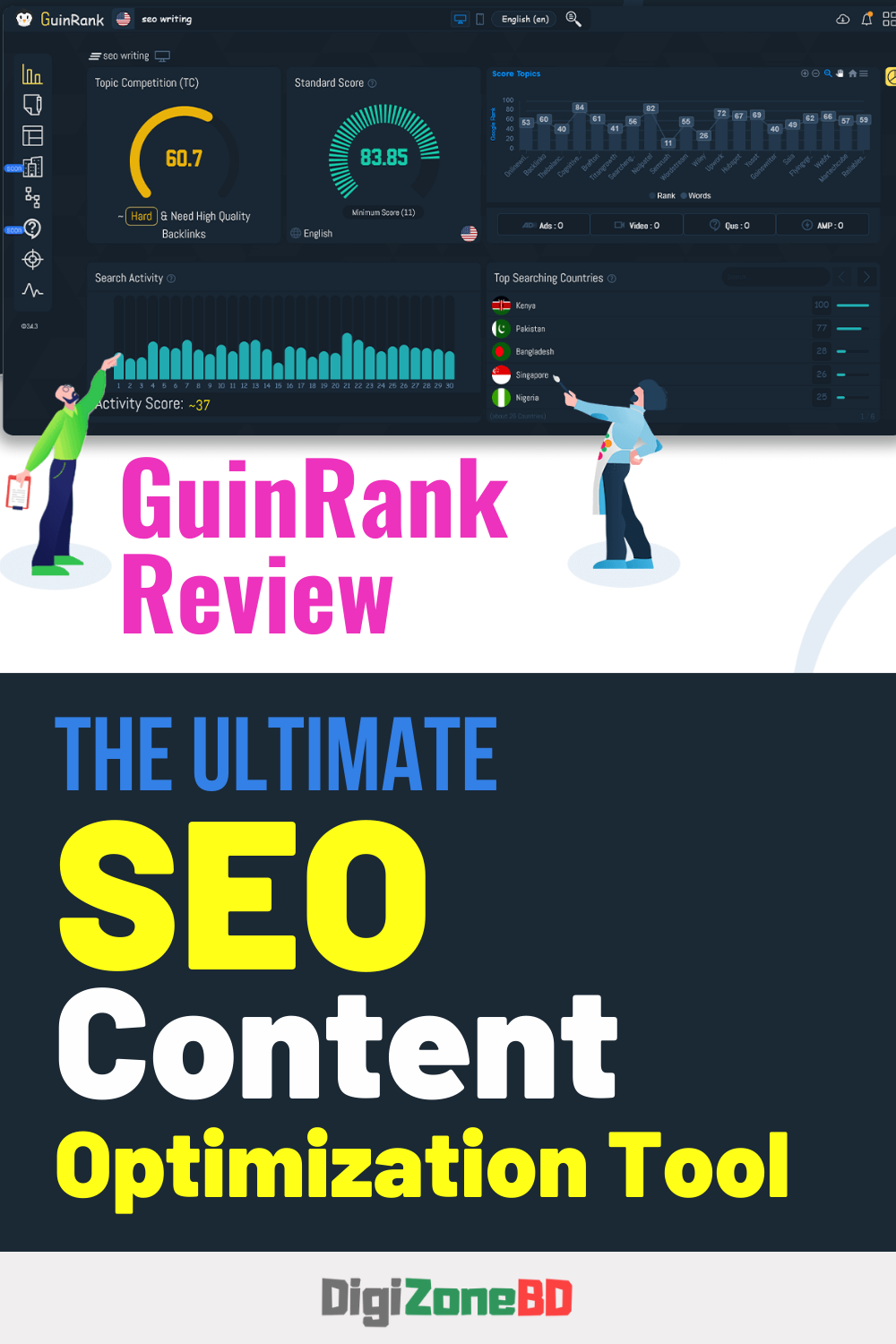 content optimization by Internet Marketing । SEO । Business Strategies and Tool Reviews