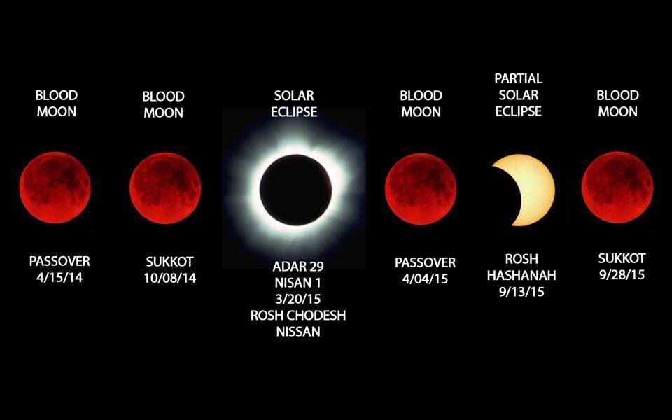 Four Blood Moons | Blood moon, Blood moon lunar eclipse ...