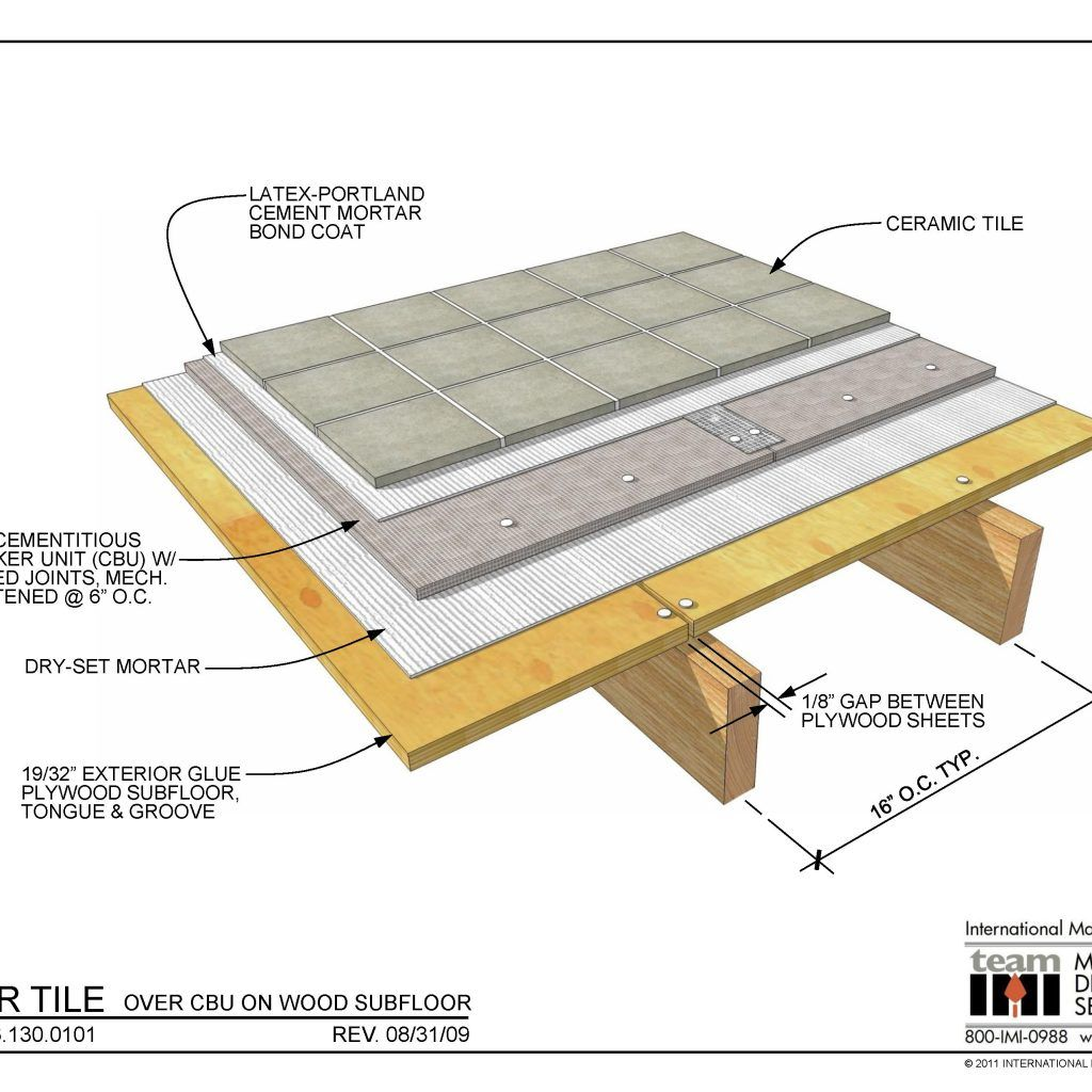 Subfloor for ceramic tiles httpnextsoft21 pinterest subfloor for ceramic tiles dailygadgetfo Images
