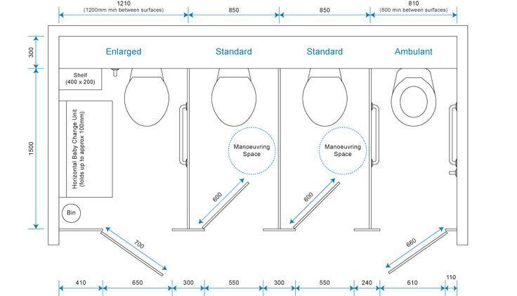 Minimum Toilet Cubicle Dimensions Photos Information About Home 736x421 Jpeg Maquetas