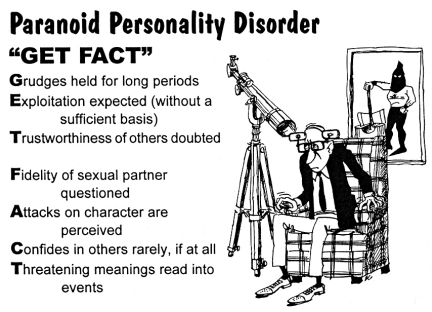 Psych Final Exam personality disorders flashcards | Quizlet