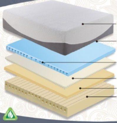 memory foam mattress box. Rest Rite IMGEL412CK Gel Lux 4200 - 12 Inch Memory Foam Mattress California King By Box