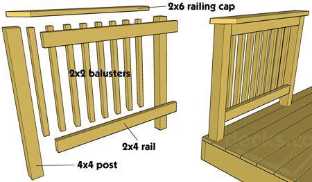 deck deck railings back deck wood railing balcony railing build a deck