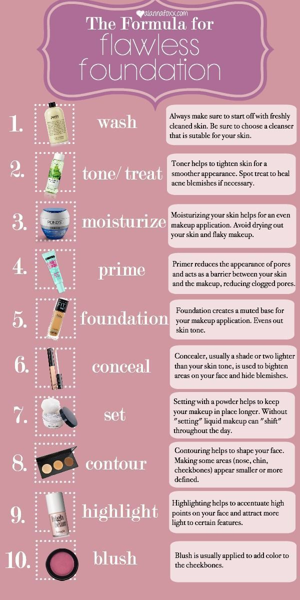 Perfect Makeup: 8 Super-Easy Steps for Looking Flawless--Fast! #beautysecrets