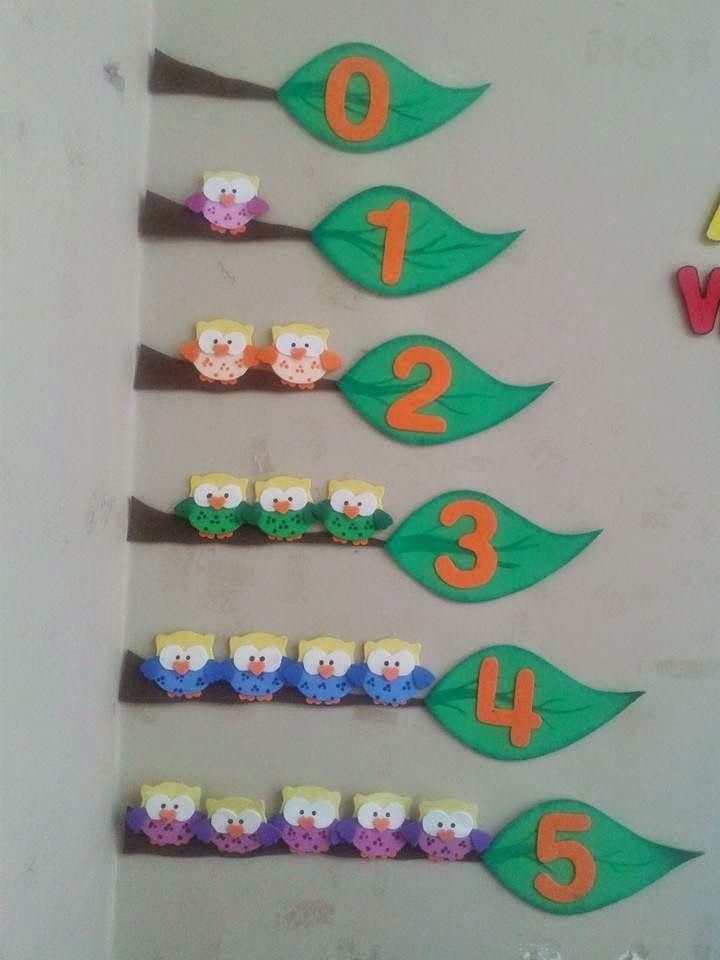 Sensei Line-Chan: Decoração de sala de aula inspirada em Corujas!: