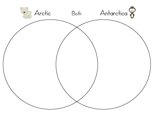 Arctic vs Antarctic Venn Diagram from Climbing the Monkey Bars ...