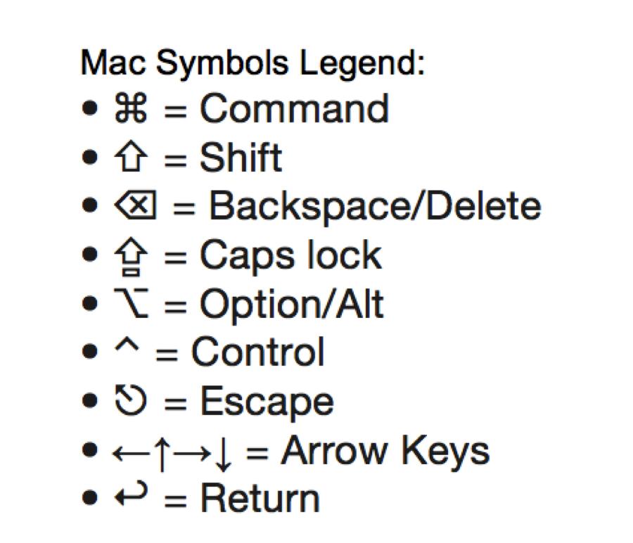 mac symbols legend School college, Symbols, Shortcut key