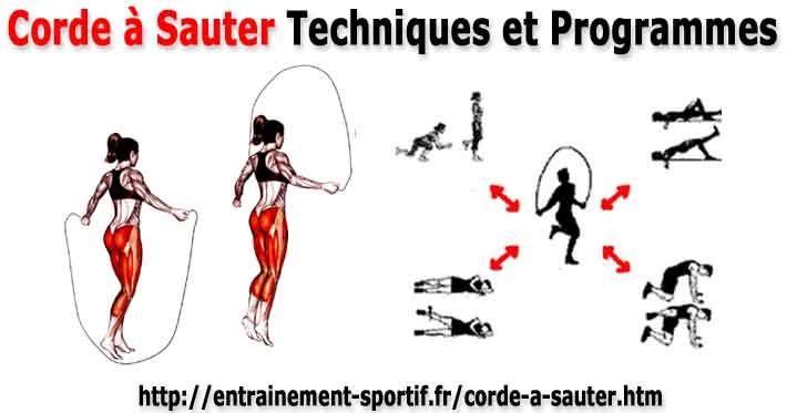 La corde à sauter est le sport parfait pour brûler les