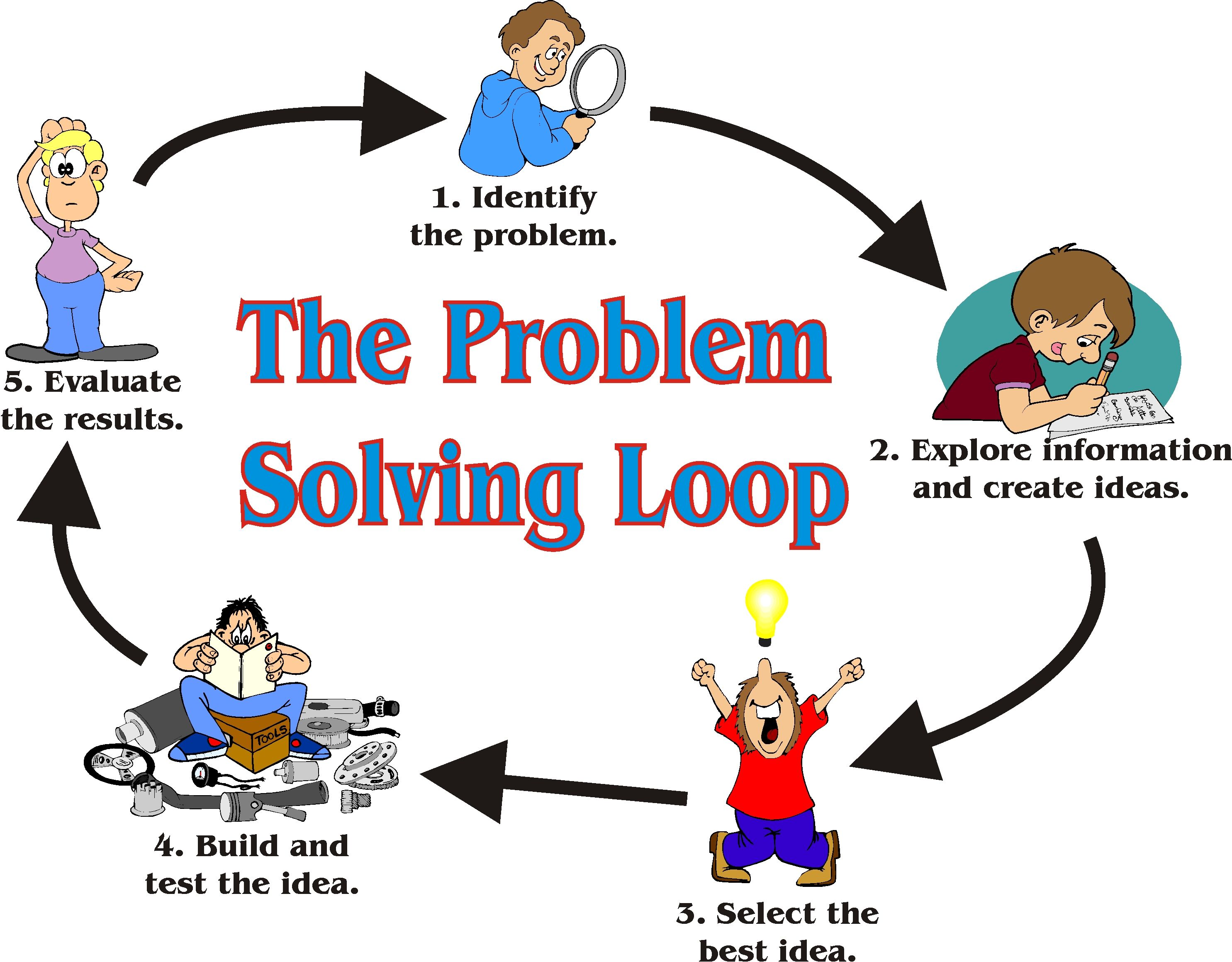 during period iii we are focused on critical thinking and problem solving - Problem Solving Skills Examples Of Problem Solving Skills