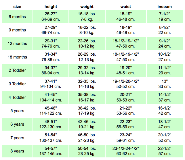 Children   size chart converter charts european us also kids clothing sizes europe rh pinterest