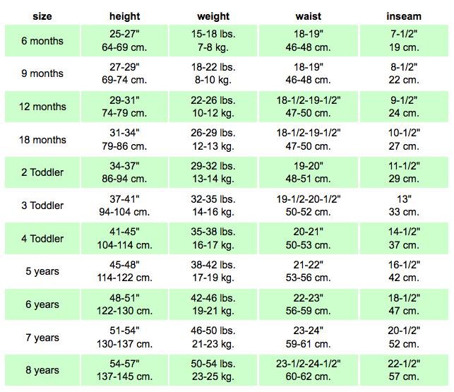 Youth clothing sizing chart also mersnoforum rh