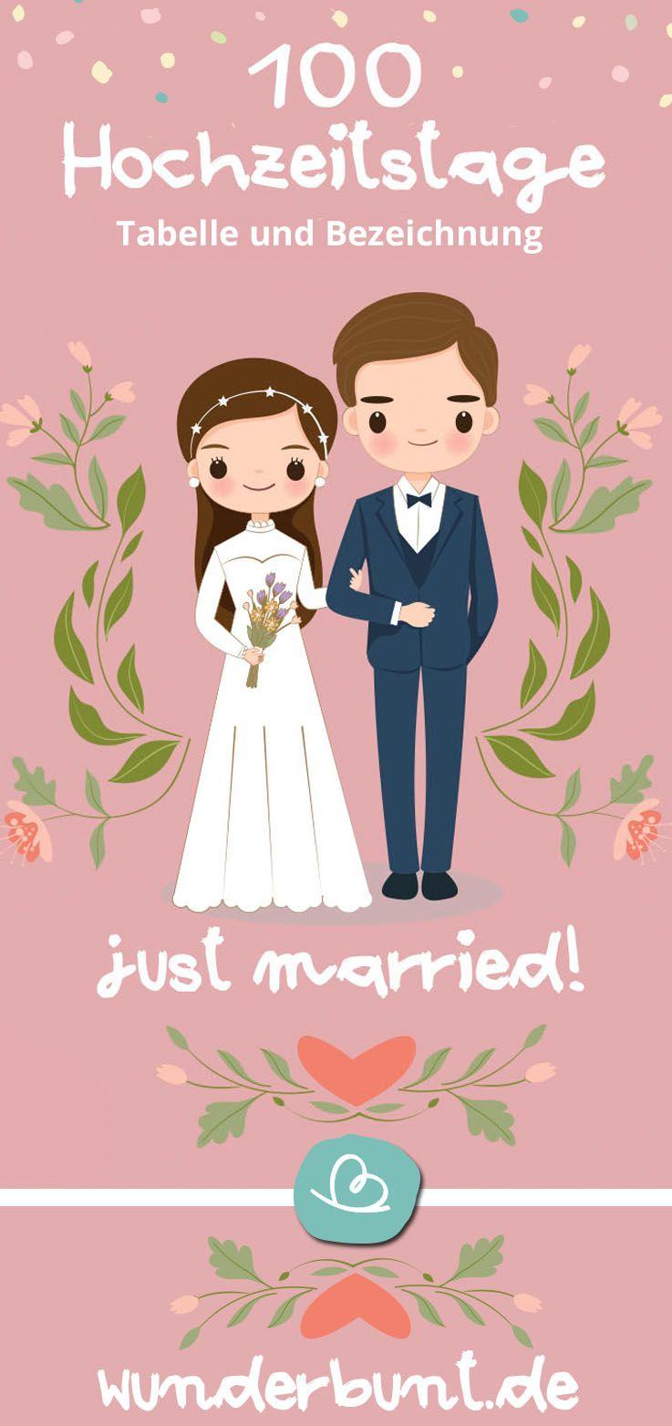 Bezeichnung hochzeitsjahre Hochzeitsjahre Tabelle