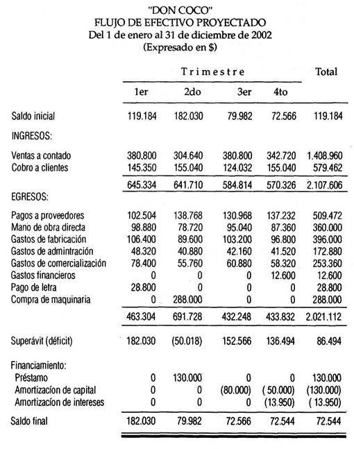 Ejercicio Costos Contabilidad De Costos Financiera Básica Y Ejercicios Contabilidad De Costos Contaduria Y Finanzas Contabilidad