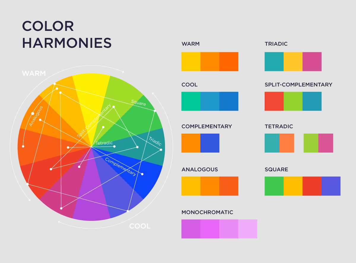 Follow These 10 Basic Elements Of Design For Infographic