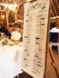 image result for u shaped table seating for a wedding table
