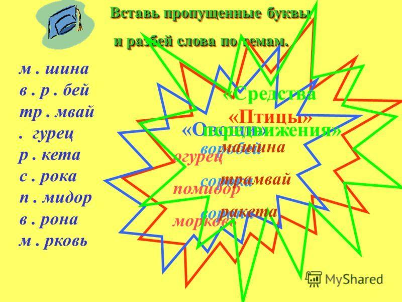 Тематическое планирование по русскому языку 3 класс автор полякова