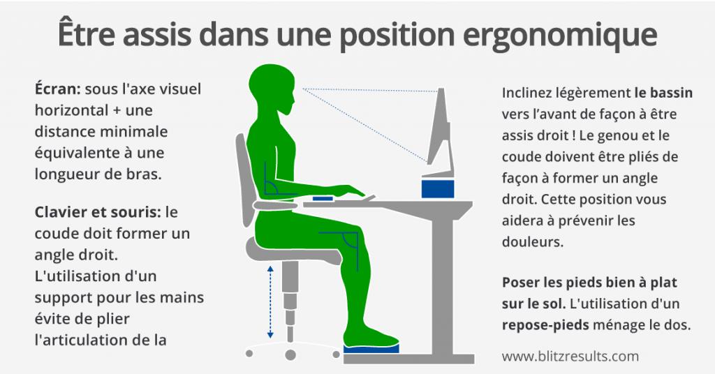 Bureau Ergonomique S Asseoir Correctement Pour Lutter Contre Le Mal De Dos Les Maux De Dos Bonne Posture Bureau