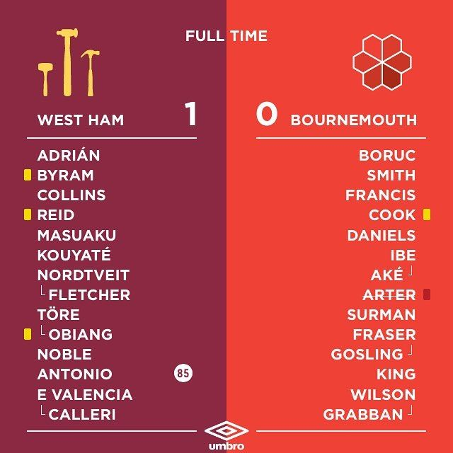 Umbrousa X Artofsport West Ham Match Day Game Great Win For Their First Game At Home Westham Irons Hammers Whufc Umbro First Game Insta Live Umbro
