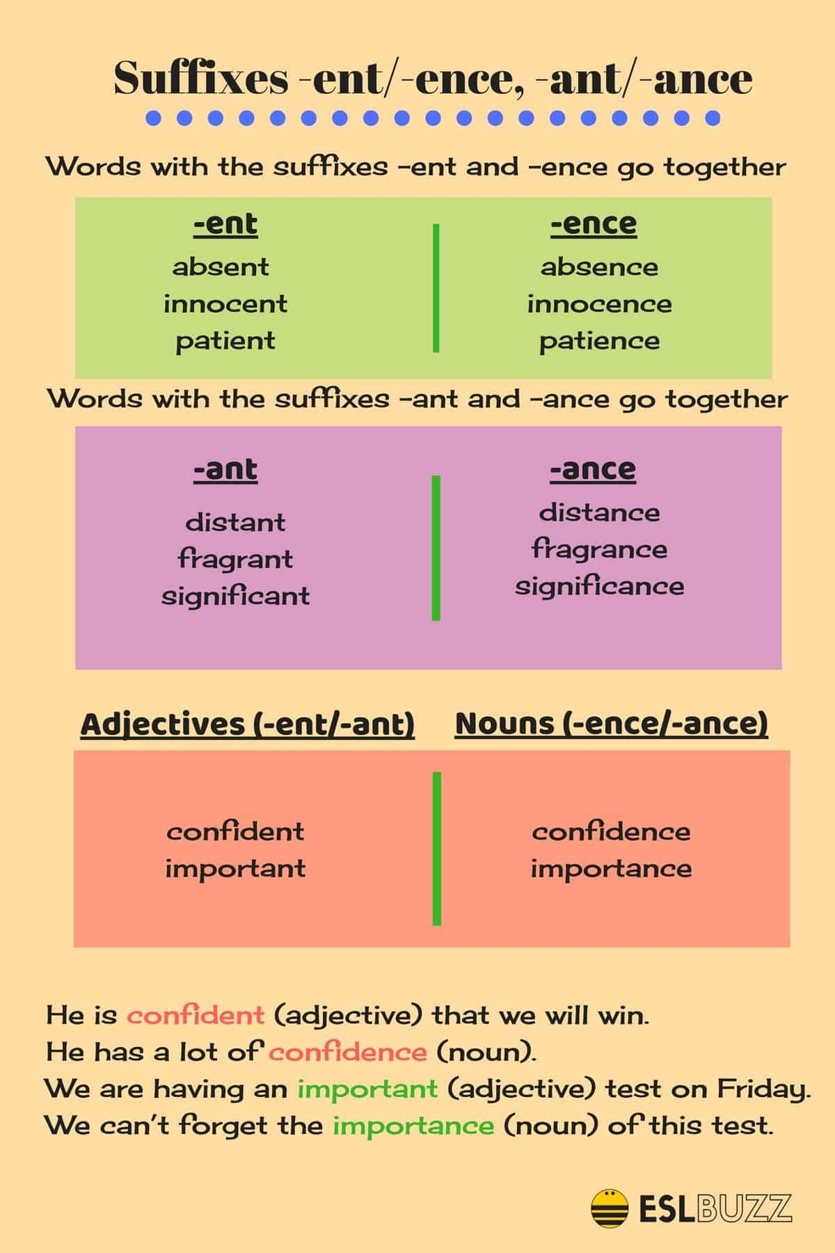Suffixes Words Ending With Suffixes Ent Ence And Ant Ance Eslbuzz Learning English Learn English Spelling Words Root Words [ 1800 x 1200 Pixel ]