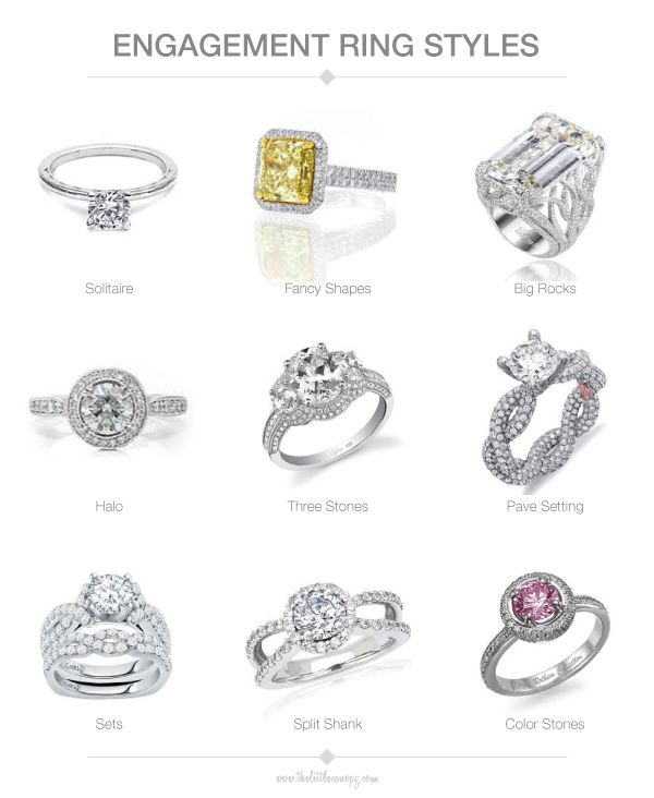 Popular Wedding Engagement Ring Styles Engagement rings