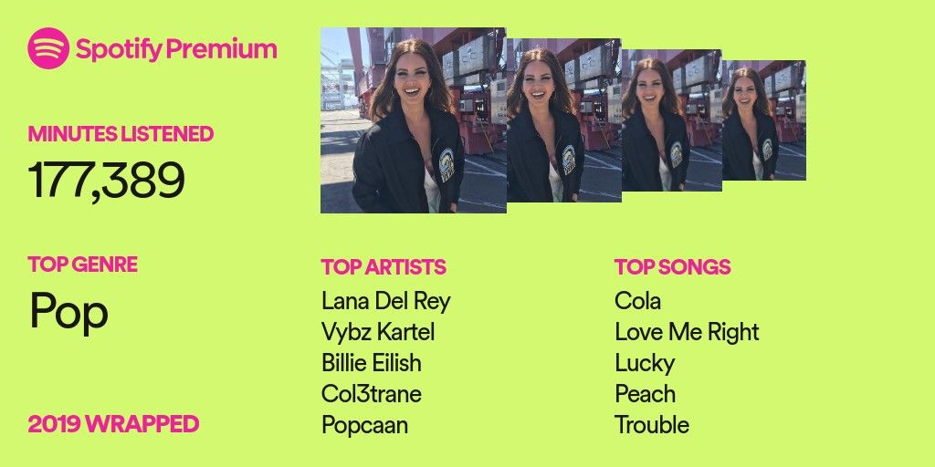 Your 2019 Wrapped Spotify Premium Lana Del Rey Cola Wrap