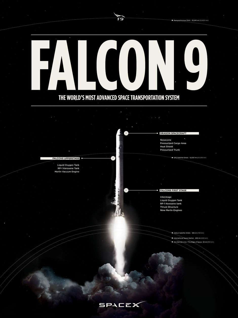 Spacex Rocket Space Poster